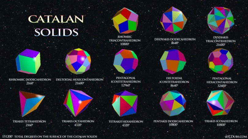 Catalan Solids