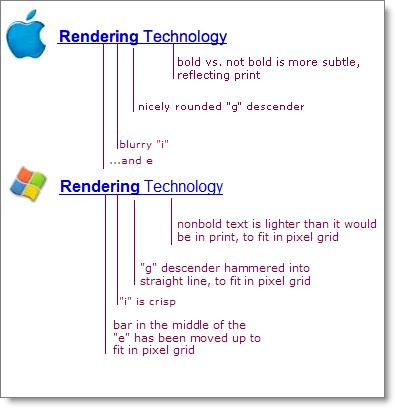 Software designer – Joel on Software