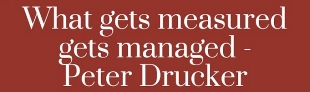 Peter_Drucker_Measured_Managed