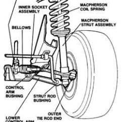 Auto Mobile Front End Diagram Muscular System Without Labels Wheel Alignment Strut Replacement Joe S Garage Inc Southampton Ny Of Suspension Repair