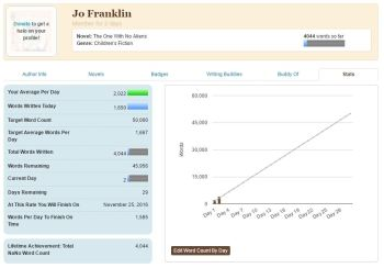 Jo Franklin NaNoWriMo Day 2