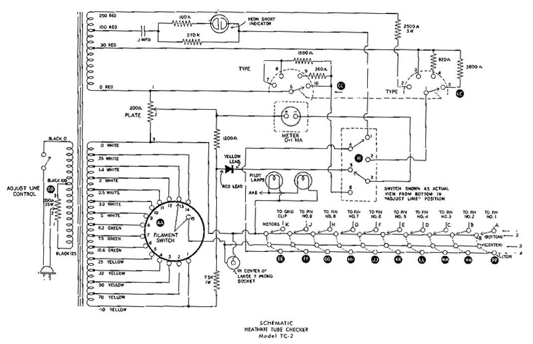 US-Röhrenprüfgerät Heathkit TC-2 und TC-2P