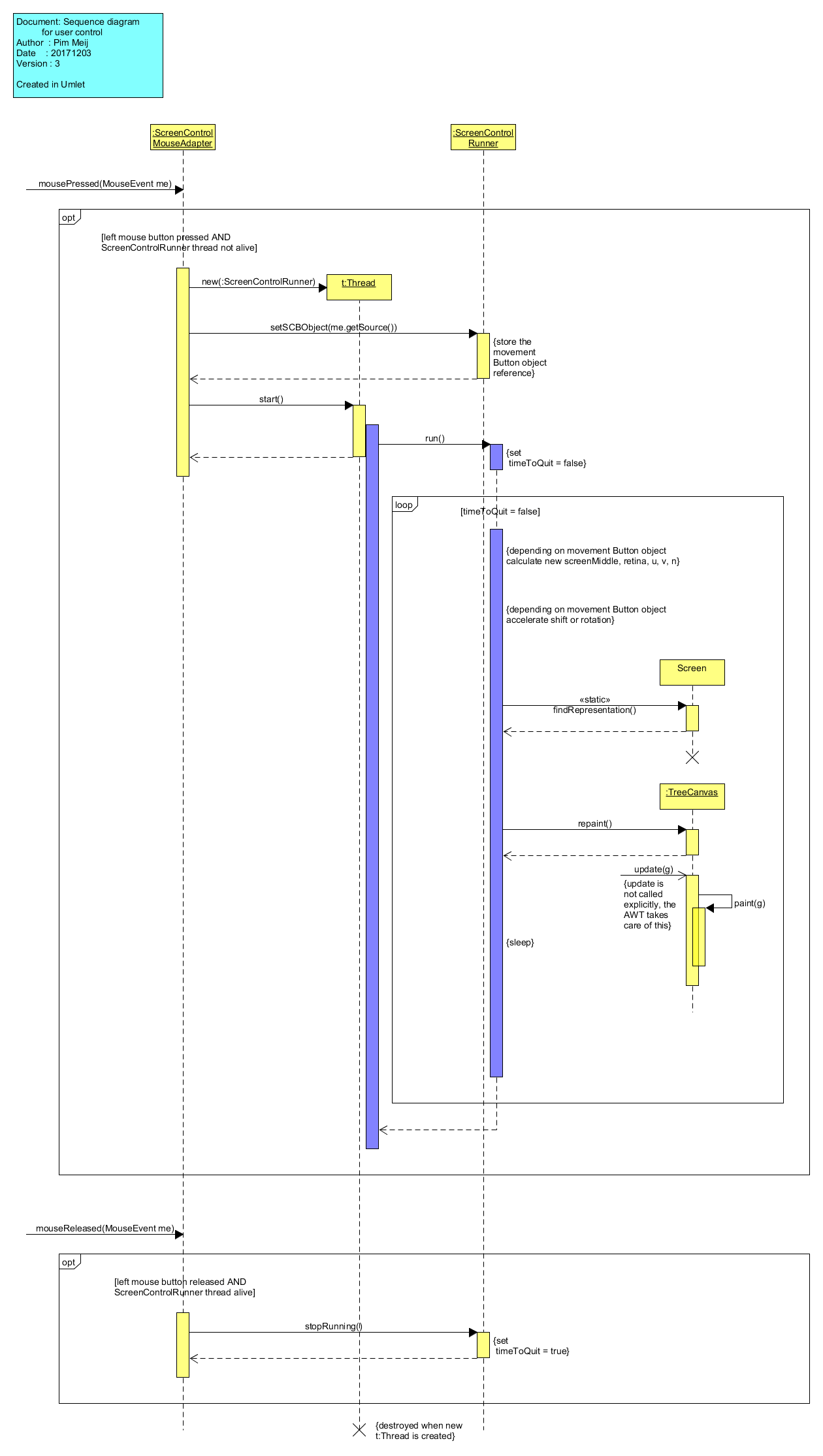 hight resolution of sequence diagram for user control
