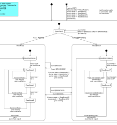 state diagram for parsing a tree file [ 1250 x 1160 Pixel ]