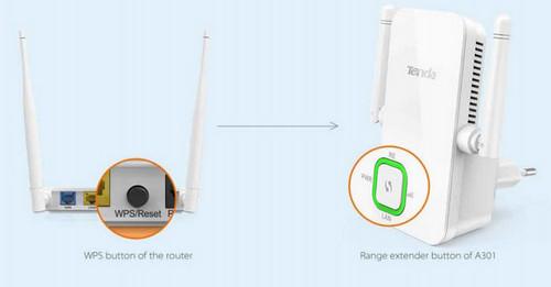 Tenda A301 RangeExtender Button