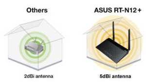 Asus RT-N12+ Powerful wide-range coverage