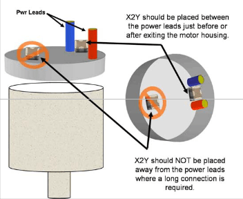 4 wire dc motor connection diagram 2008 nissan xterra stereo wiring x2y filtering basics should be located just before or after the exit point of housing