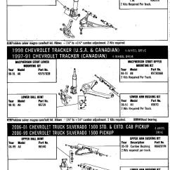 2007 Chevy Tahoe Parts Diagram Water Pump Wiring Front Suspension Get Free Image