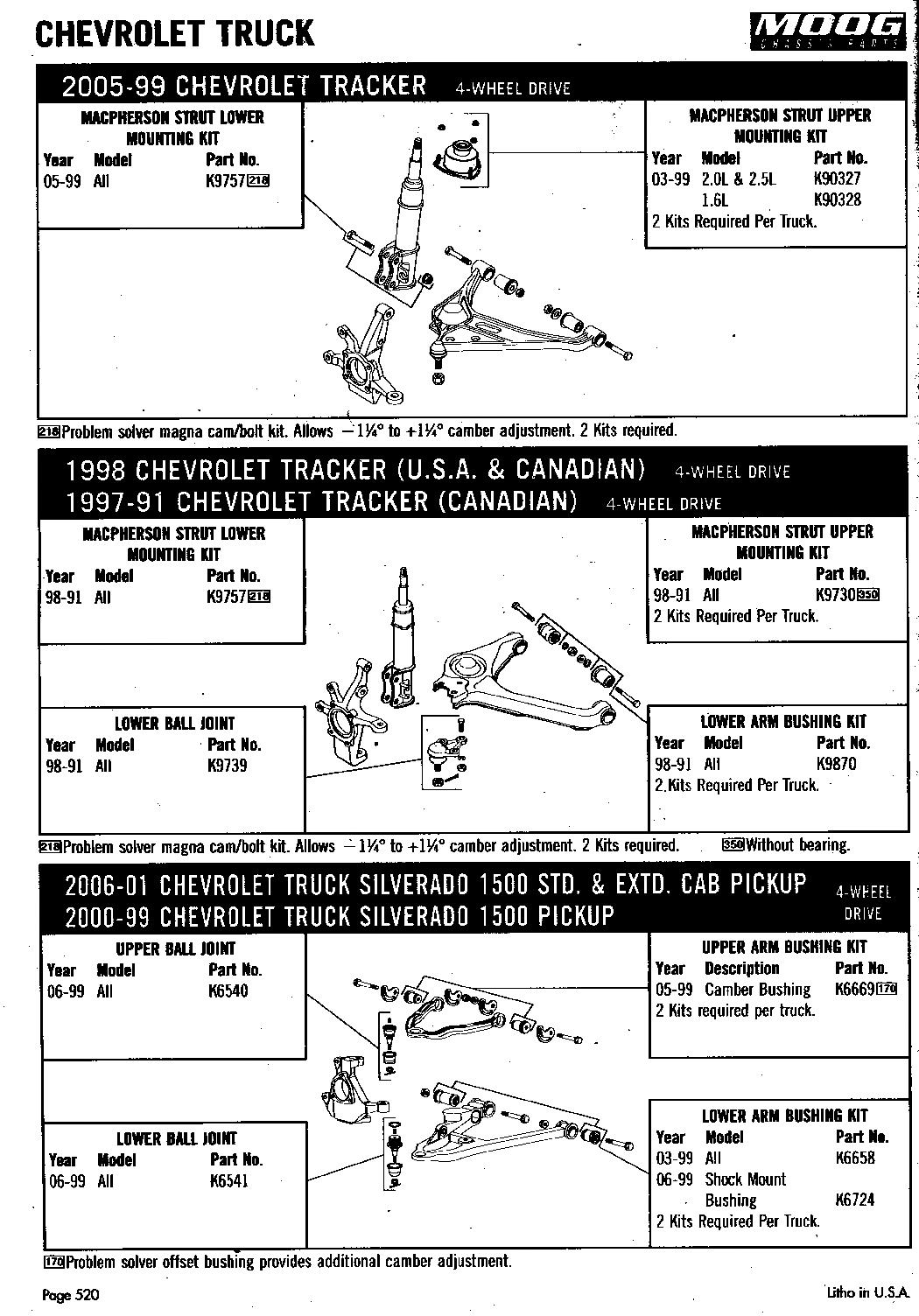 2007 chevy avalanche parts diagram deer kill zone tahoe front suspension get free image