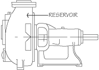Self Priming Pumps from John Brooks Company Limited
