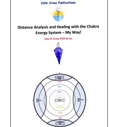 distance analysis and healing with the chakra energy system my way  [ 2550 x 3509 Pixel ]