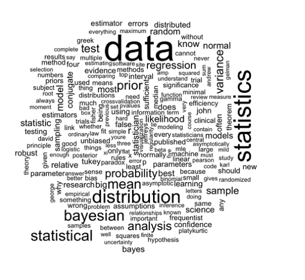 Consulting in mathematics, statistics, and data privacy