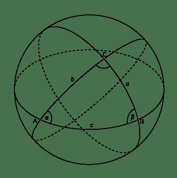 Spherical trigonometry summary notes