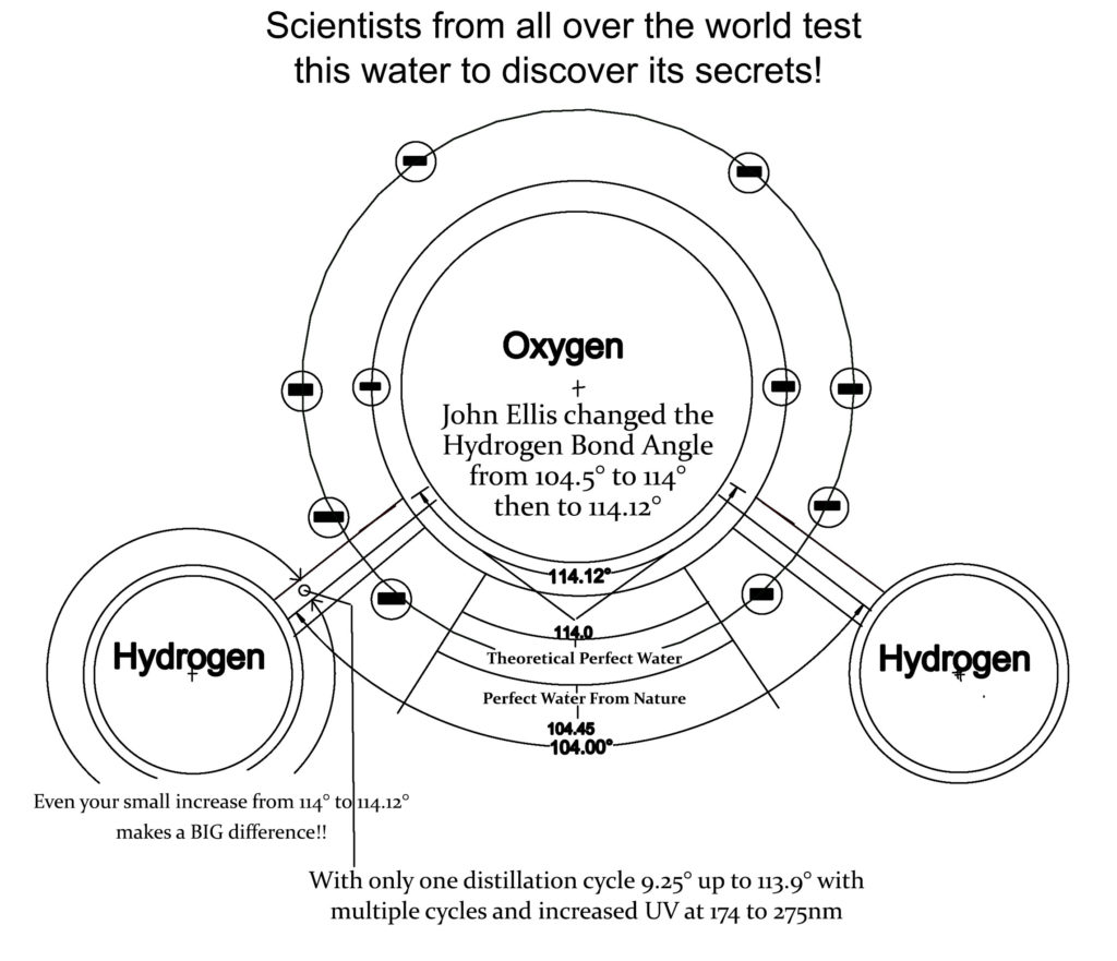 Hydrogen Bond Angle of John Ellis Water