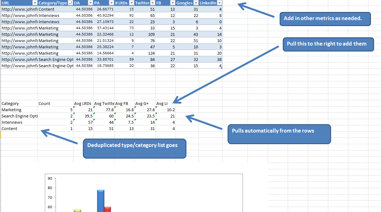 Micro Ft Excel Seo Spre Dsheet Templ Tes John Doherty