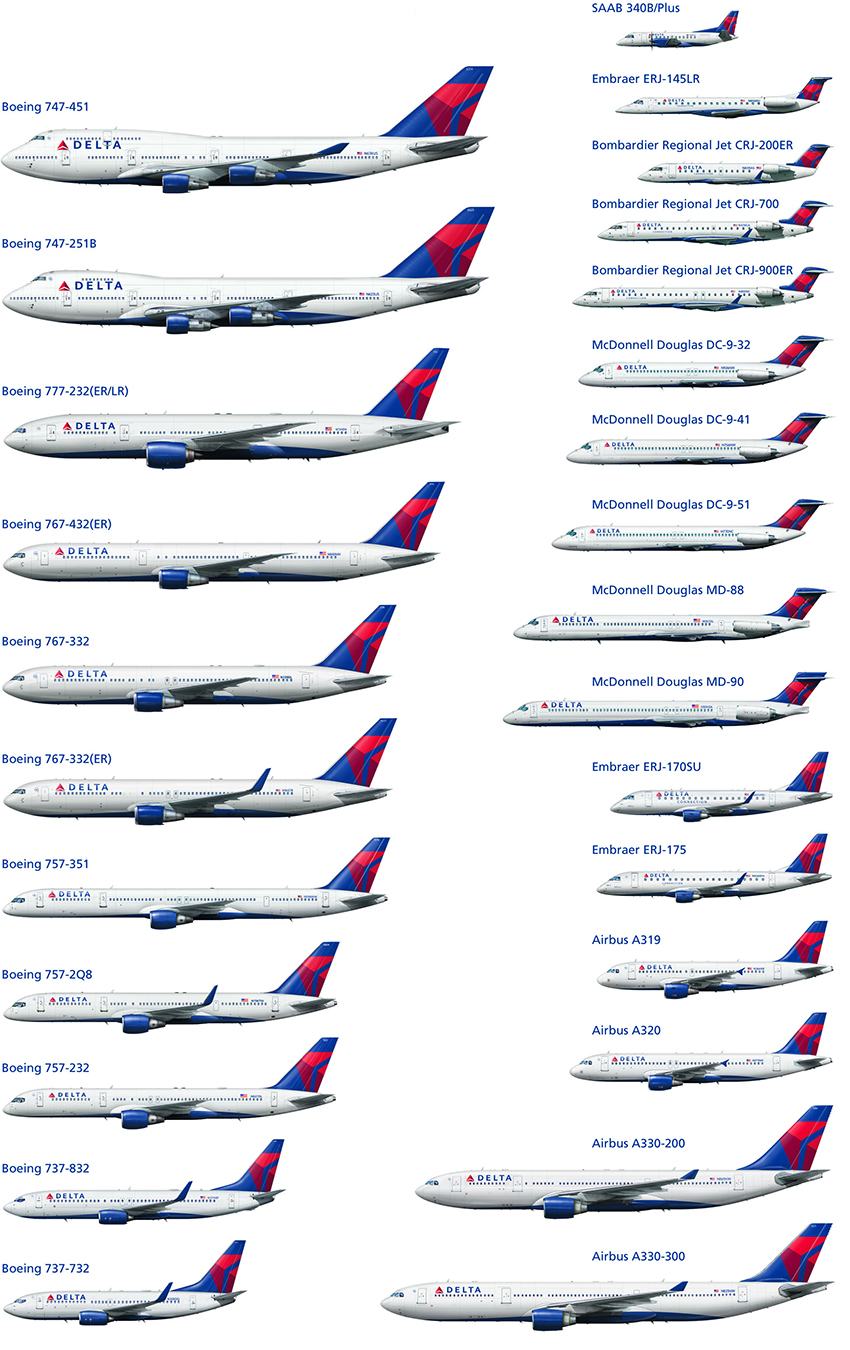 Size comparison infographics for the people for American airlines plane types