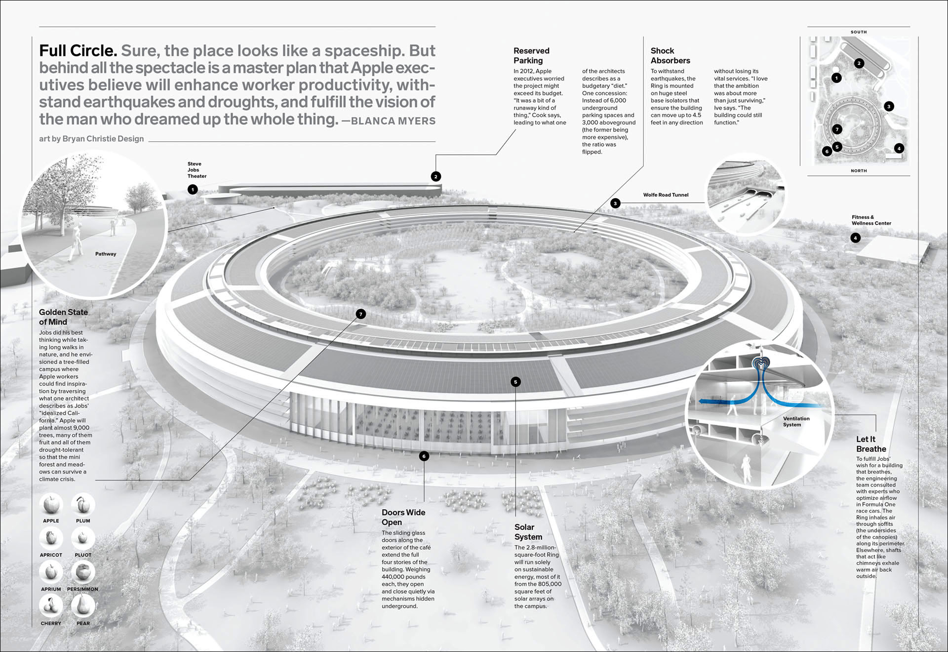 Apple\'s new home – Infographics for the People