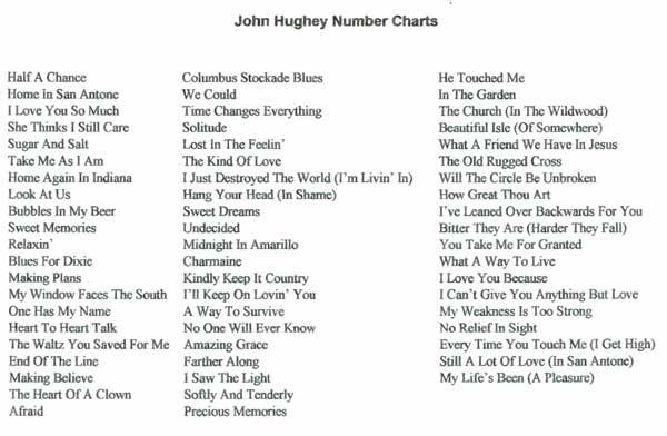 John Hughey on The Web-Pedal Steel Guitar Legend