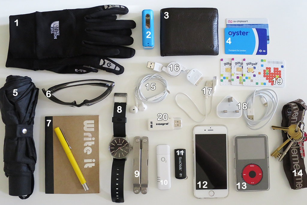 Everyday Carry - Tech geek