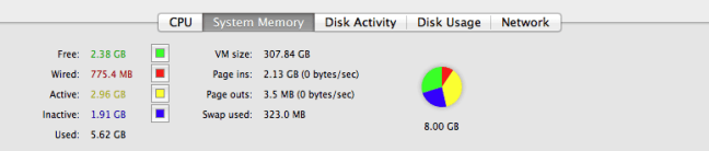 Current Memory usage on OSX 10.7
