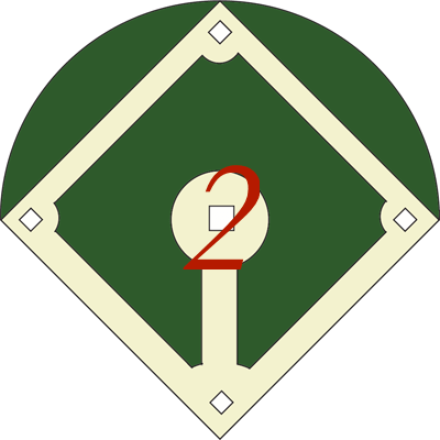 Leadership Lessons from the Baseball Diamond: Confidence Breeds Excellence