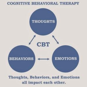 CBT negative self-talk
