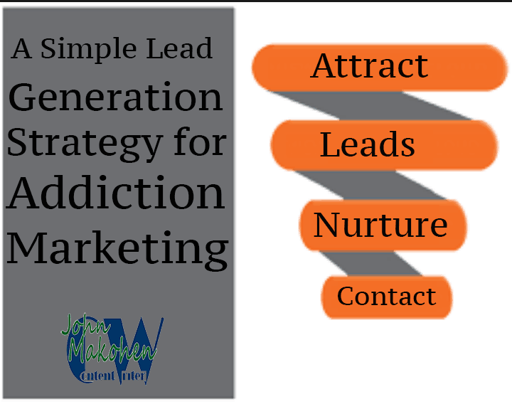 Image of a simple funnel depicting lead generation strategy for addiction recovery services