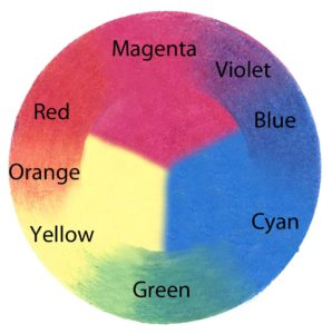 pencil color wheel labled