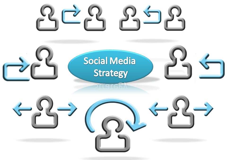 5 Advanced Social Media Marketing Strategies for Small Businesses