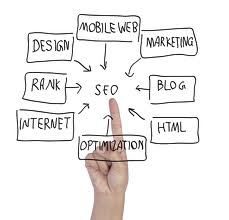 SEO starts with competitor research