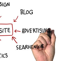 4 tips on starting with a local online marketing campaign