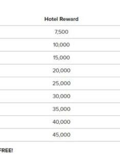 Is the marriott rewards premier plus or ihg credit card bonus offer better also rh johnnyjet