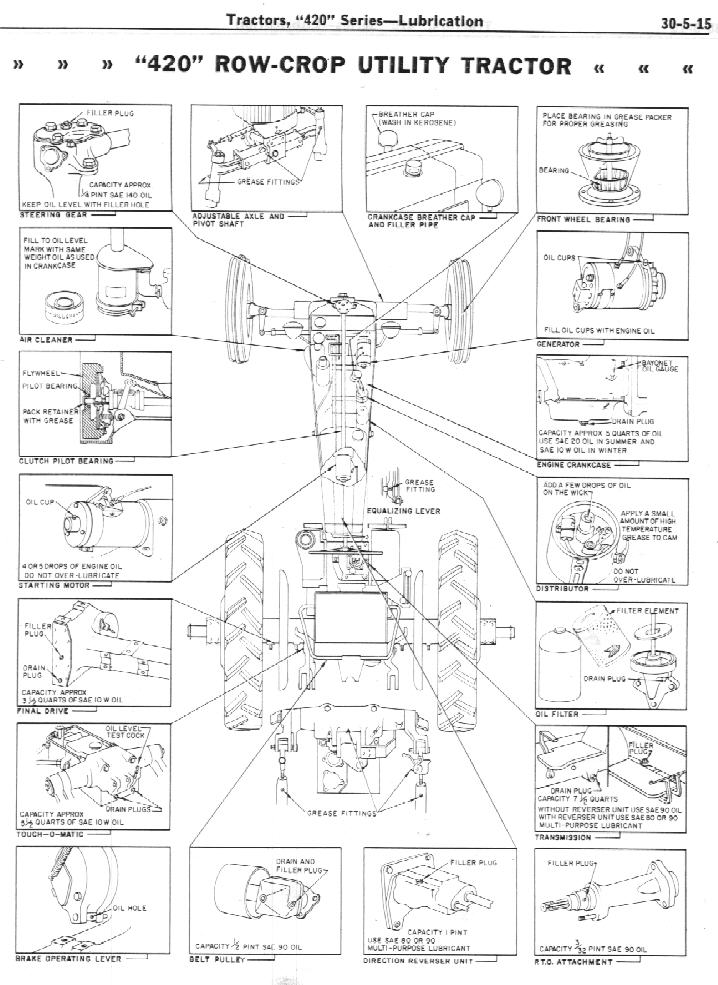 Scotts Riding Mower Wiring Diagram, Scotts, Free Engine