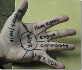5 Finger Social Media