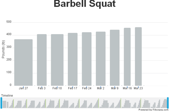 Barbell-Squat-PR