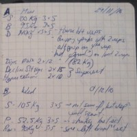 Stuff I Learned From 2 Years Of Strength Training