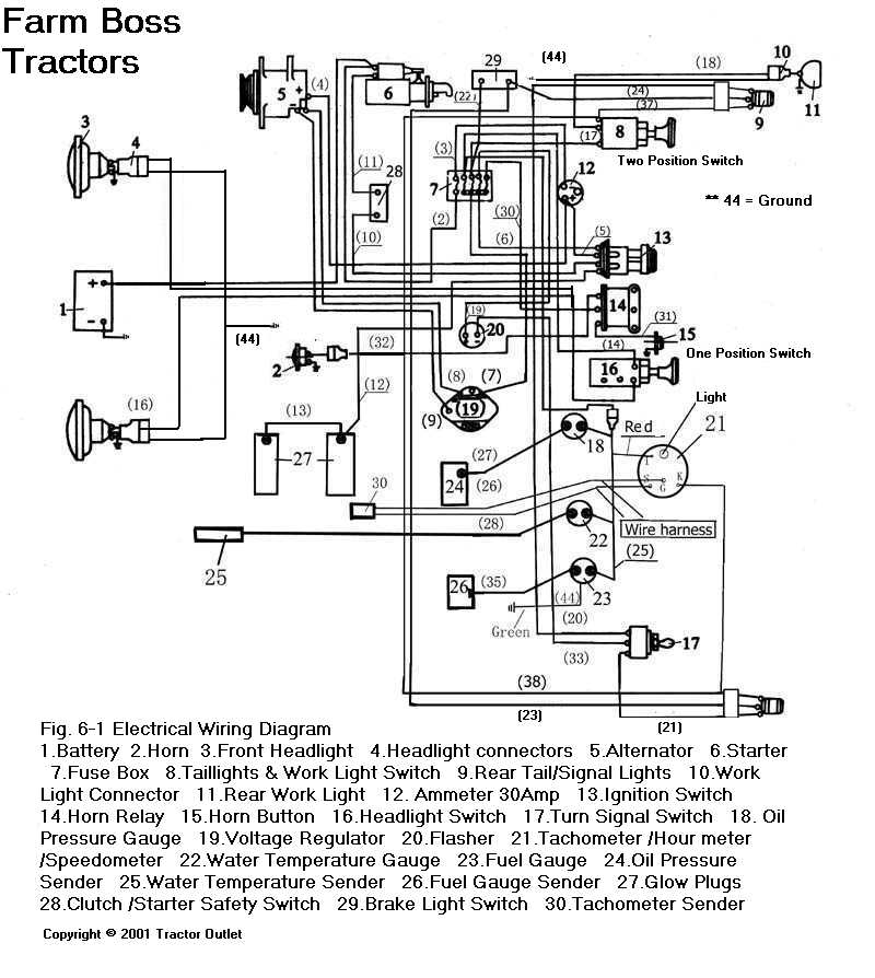 Jinma 284 Tractor Old Style Fuse Box Diagram,Tractor • Gsmx.co