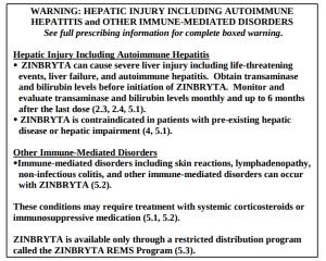 """Black Box Warning"" FDA warns of life-threatening brain and skin infections."