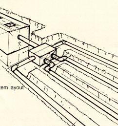 septic system septic tank johnson s sanitation [ 1579 x 980 Pixel ]