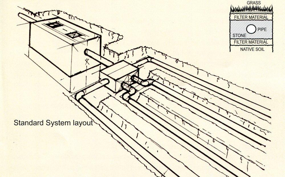 medium resolution of  septic system septic tank johnson s sanitation