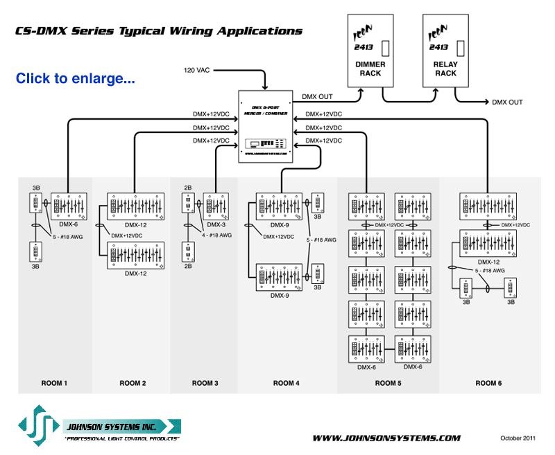 Amx Wiring Diagram Johnson Systems Inc Unique Lighting Control Products
