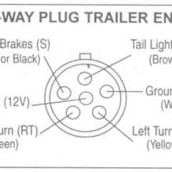 Electric Light Wiring Diagram 110cc Atv Engine Load Trail Trailer Plug Radar On Way End
