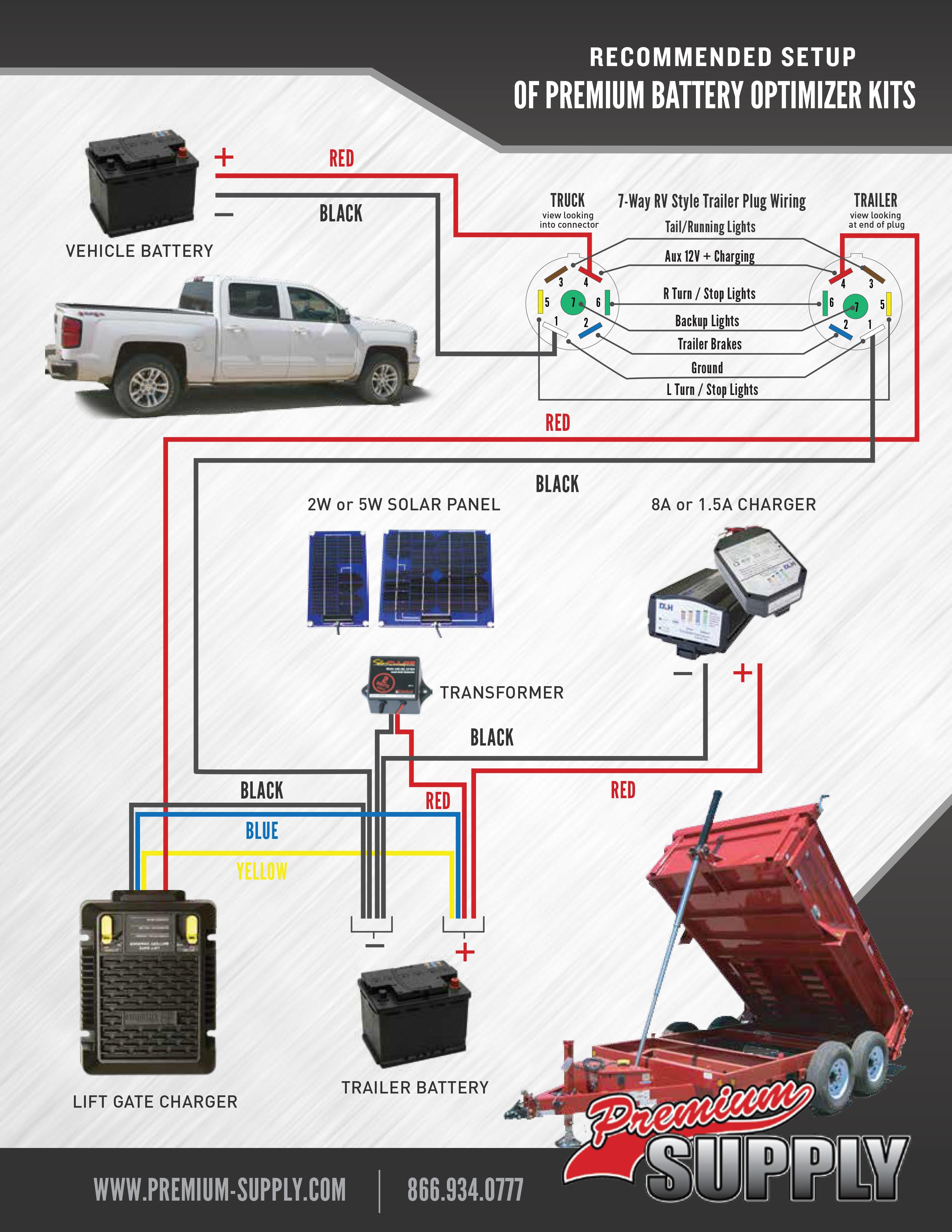 electric trailer jack wiring diagram car stereo centrum bremen hydraulic dump diagrams