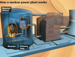 How two newspapers teamed up to cover a nuclear plant   John Tedesco