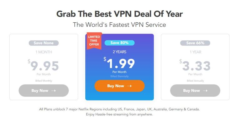 Ivacy VPN 價格方案