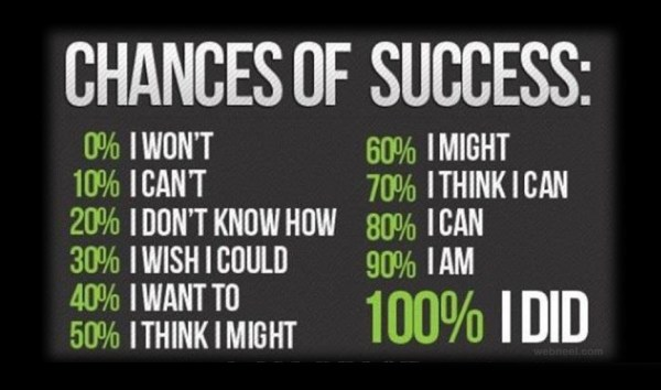 Quotes On Success