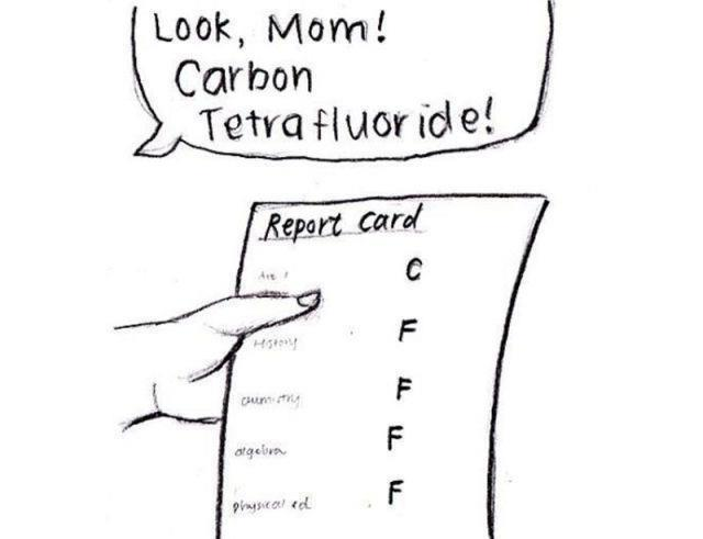 My Report Card - Failed - FUnny