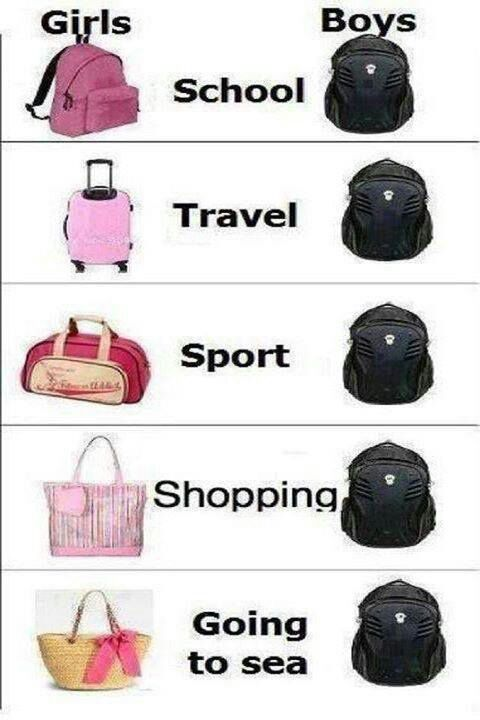 Difference in boy and girls bags