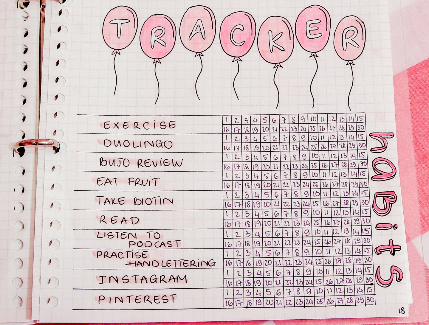 10 Best Habit Trackers to Copy in Your Bullet Journal (Free Printables Included)