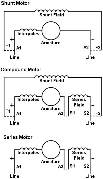 3ph motor wiring diagram western saddle joliet technologies – connections for nema dc motors easa electrical engineering handbook
